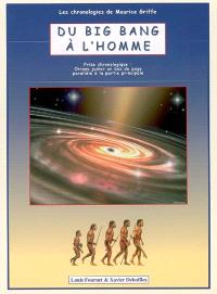 Du big bang à l'homme : frise chronologique : chrono junior en bas de page parallèle à la partie principale