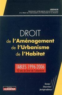 Droit de l'aménagement, de l'urbanisme, de l'habitat : tables 1996-2006 : 10 ans de droit de l'urbanisme