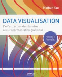 Data visualisation : de l'extraction des données à leur représentation graphique
