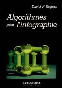 Algorithmes pour l'infographie