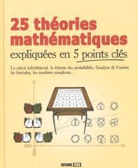 25 théories mathématiques expliquées en 5 points clés : le calcul infinitésimal, la théorie des probabilités, l'analyse de Fourier, les fractales, les nombres complexes...