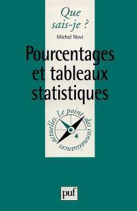 Pourcentages et tableaux statistiques