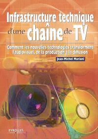 Infrastructure d'une chaîne de TV : comment les nouvelles technologies transforment l'audiovisuel, de la production à la diffusion