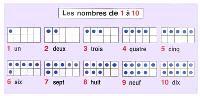 Math CP : tableaux muraux