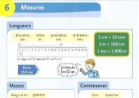 Vivre les maths CE2 : 8 posters 2009