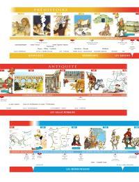 Frise chronologique : de la préhistoire à nos jours : cycle 3