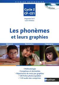 Les phonèmes et leurs graphies : cycle 2 CP-CE1