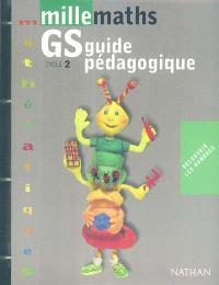 Millemaths, GS : fichier ressources 1