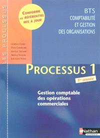 Processus 1, gestion comptable des opérations commerciales