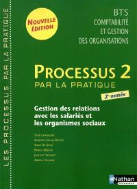 Processus 2 par la pratique, BTS CGO, 2e année : gestion des relations avec les salariés et le organismes sociaux