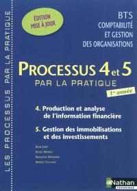 Processus 4 et 5 par la pratique : production et analyse de l'information financière, gestion des immobilisations et des investissements : BTS CGO 1re année