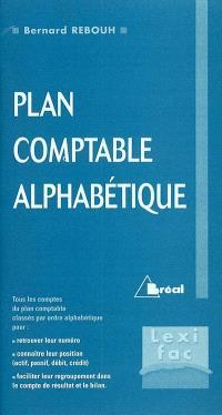 Plan comptable alphabétique