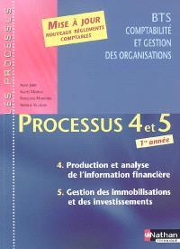 Processus 4 et 5, BTS CGO 1re année : production et analyse de l'information financière, gestion des immobilisations et des investissements : mise à jour nouveaux réglements comptables