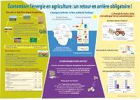 Economiser l'énergie en agriculture : un retour en arrière obligatoire ?