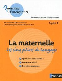 L'école maternelle : les cinq piliers du langage, cycle 1