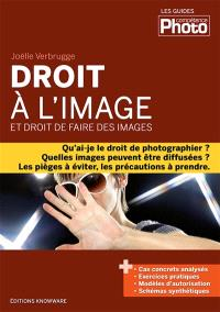 Droit à l'image : et droit de faire des images