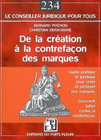 De la création à la contrefaçon des marques en droit français