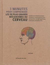 3 minutes pour comprendre les 50 plus grands mécanismes du cerveau : architecture et fonctionnement du cerveau, cerveau gauche contre cerveau droit, cerveau linguistique, émotionnel, sommeil et rêve...