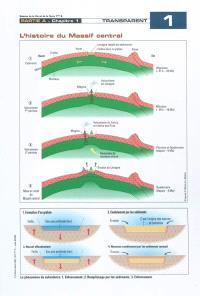 Sciences de la Vie et de la Terre 1e S : transparents