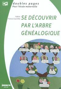 Se découvrir par l'arbre généalogique