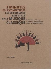 3 minutes pour comprendre les 50 courants essentiels de la musique classique : les troubadours, le baroque, la symphonie, le chef d'orchestre, Wagner, Stravinsky, Yo-Yo Ma...