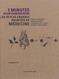 3 minutes pour comprendre les 50 plus grandes avancées en médecine : chamans et guérisseurs, Hippocrate, greffes, fécondation in vitro, scanner, prothèses, cellules souches...
