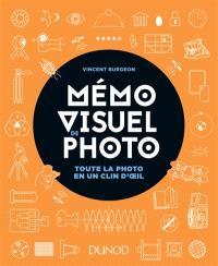 Mémo visuel de photo : toute la photo en un clin d'oeil
