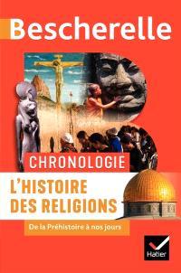 L'histoire des religions : de la préhistoire à nos jours