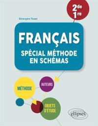 Français 2de, 1re : spécial méthode en schémas